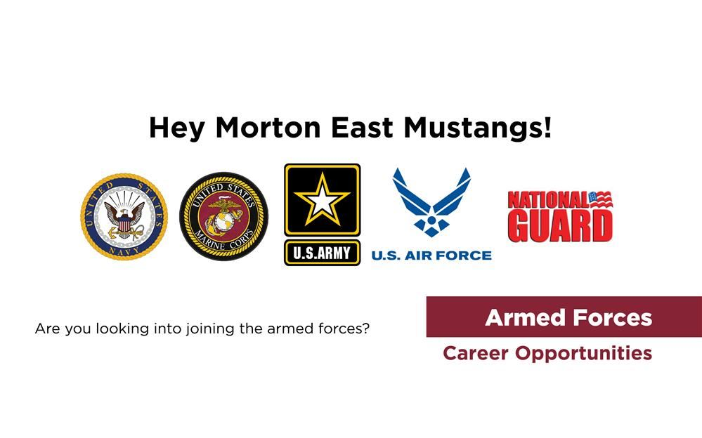 Armed Forces Career Opportunities